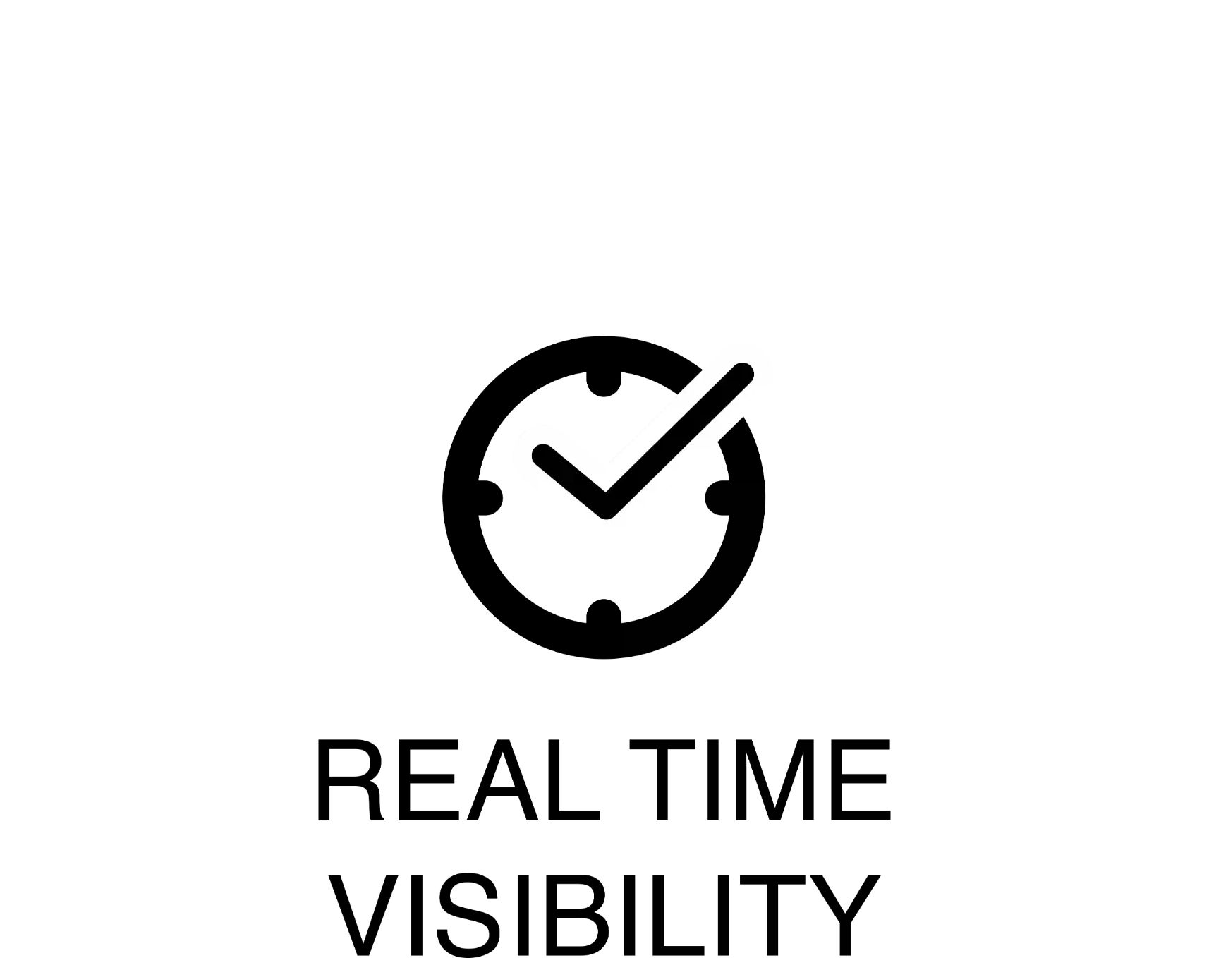 Yard Management Soluitons Realtime Visability